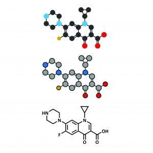 Antibiotic stewardship: Revisiting quinolone antibiotics